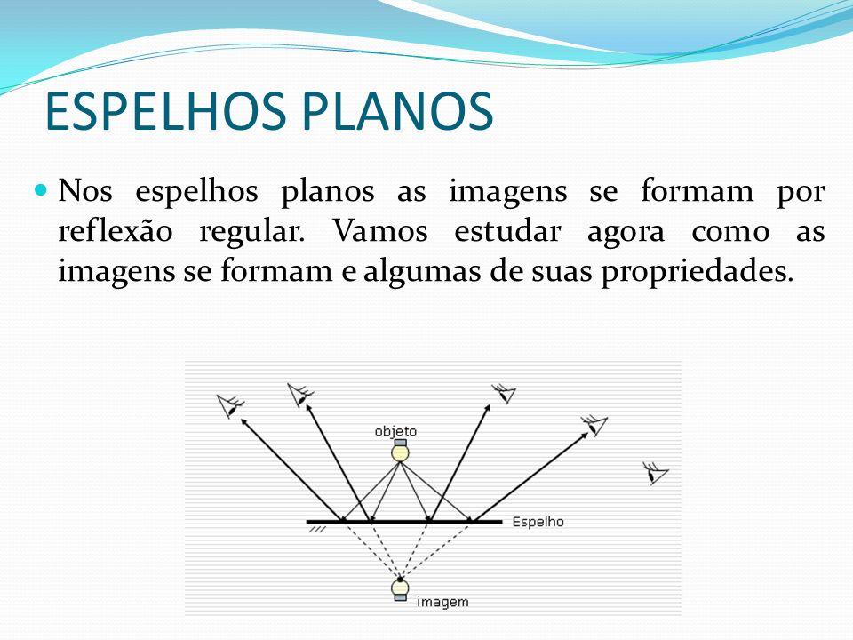 ESPELHOS PLANOS