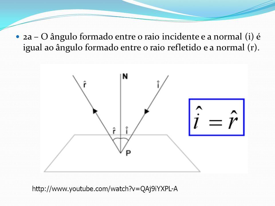 2a – O ângulo formado entre o raio incidente e a normal (i) é igual ao ângulo formado entre o raio refletido e a normal (r).