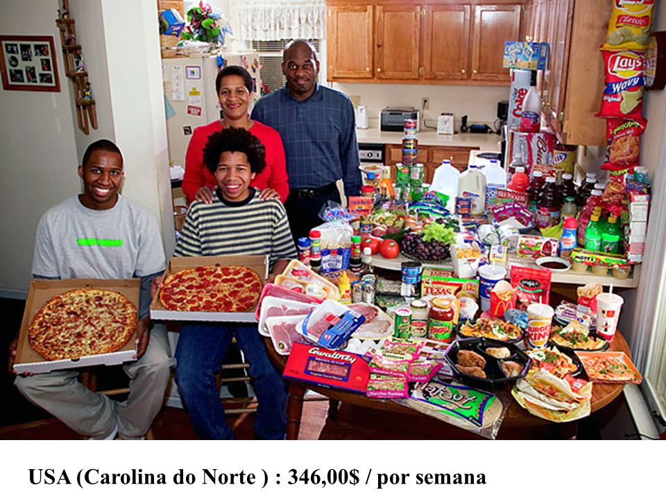 USA (Carolina do Norte ) : 346,00$ / por semana