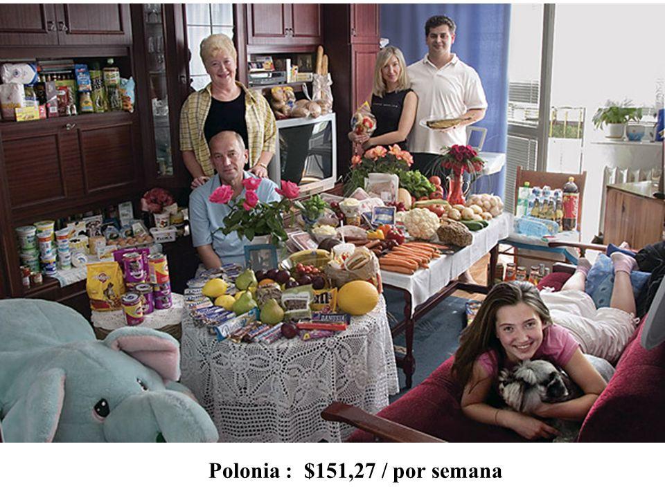 Polonia : $151,27 / por semana
