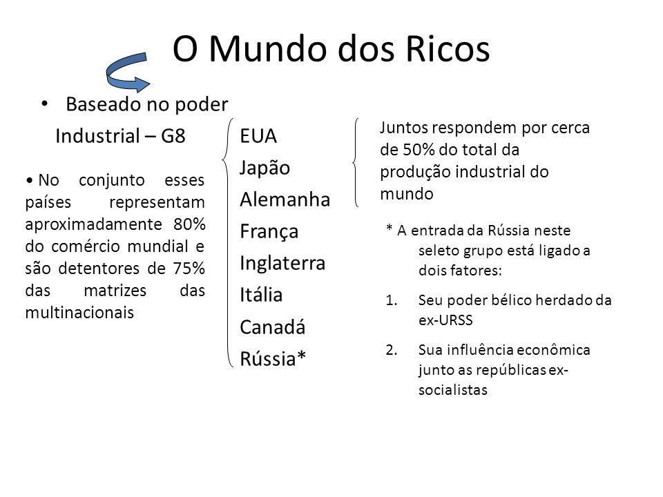 O Mundo dos Ricos Baseado no poder Industrial – G8 EUA Japão Alemanha