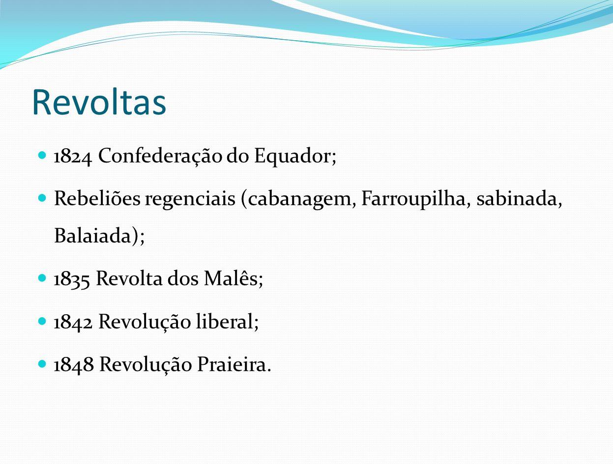 Revoltas 1824 Confederação do Equador;