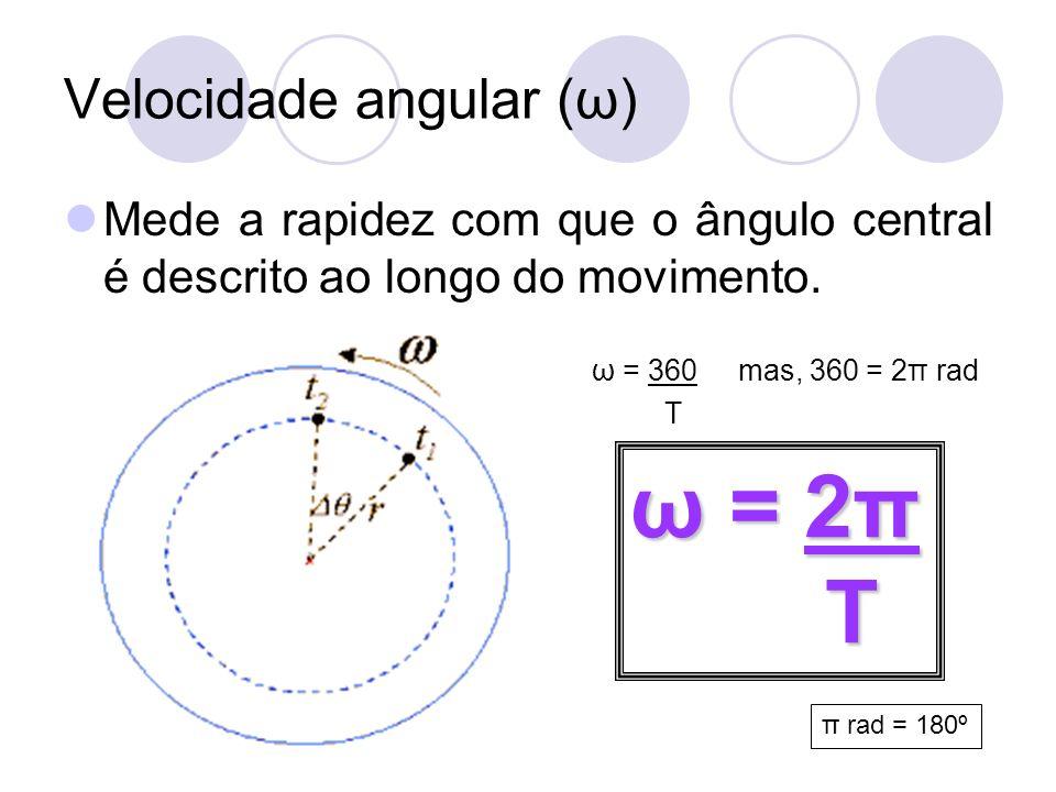 Velocidade angular (ω)