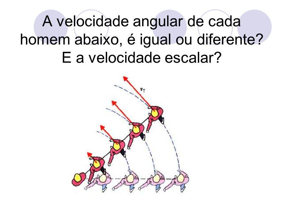 A velocidade angular de cada homem abaixo, é igual ou diferente