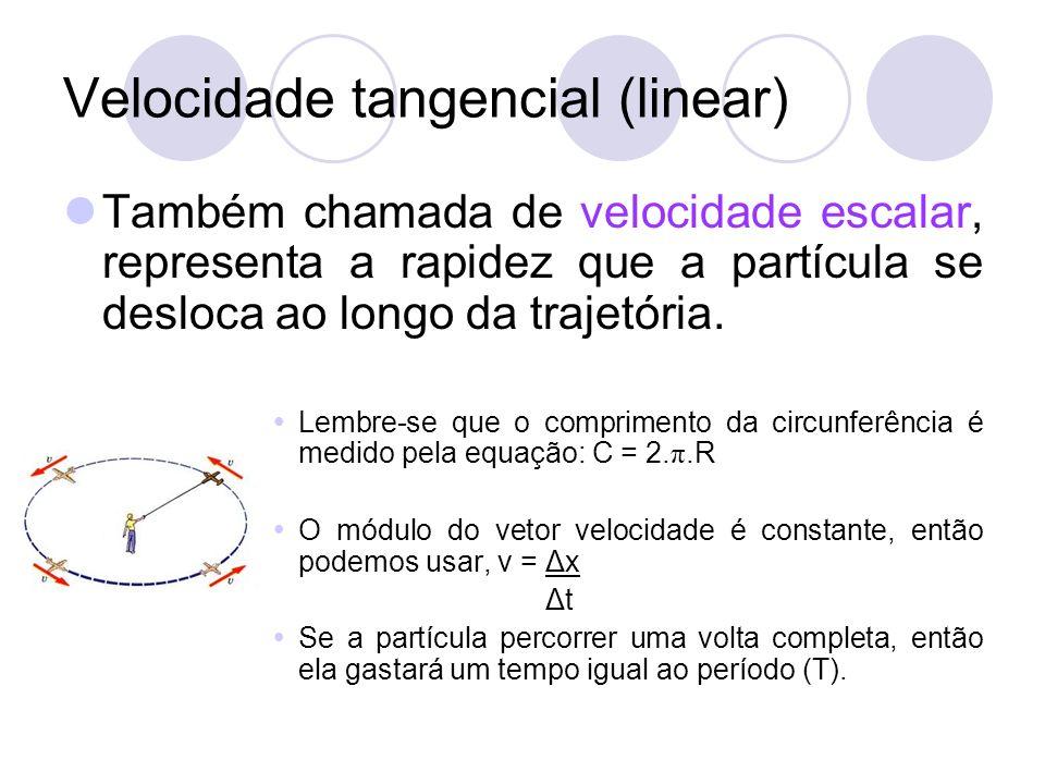 Velocidade tangencial (linear)