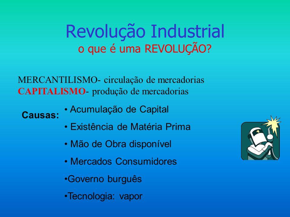 Revolução Industrial o que é uma REVOLUÇÃO