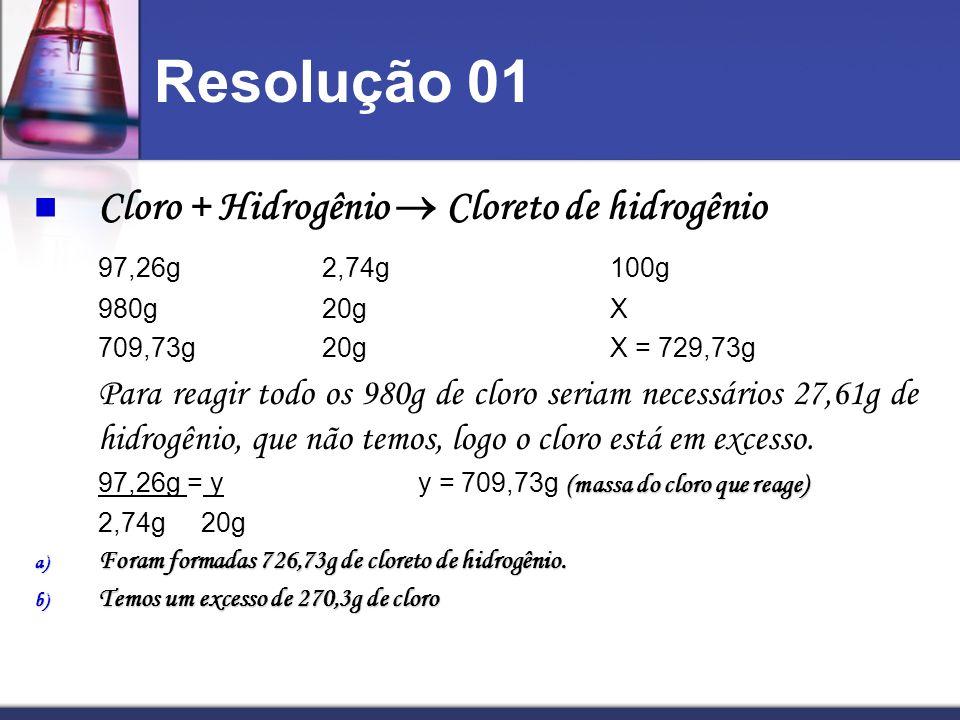 Resolução 01 Cloro + Hidrogênio  Cloreto de hidrogênio