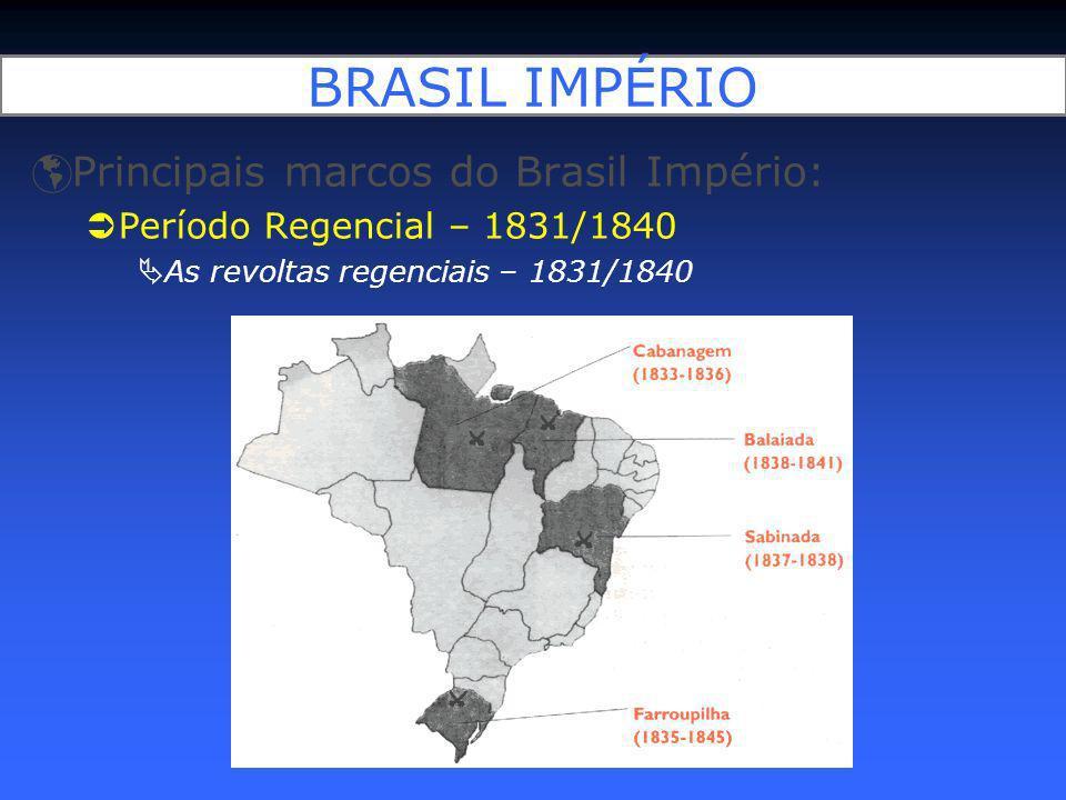 BRASIL IMPÉRIO Principais marcos do Brasil Império: