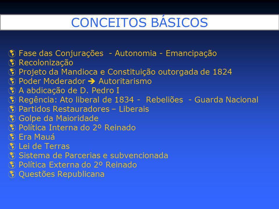 CONCEITOS BÁSICOS Fase das Conjurações - Autonomia - Emancipação