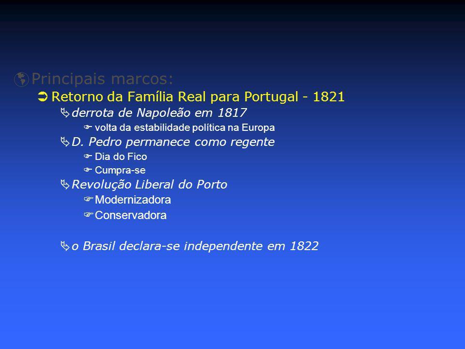 Principais marcos: Retorno da Família Real para Portugal - 1821