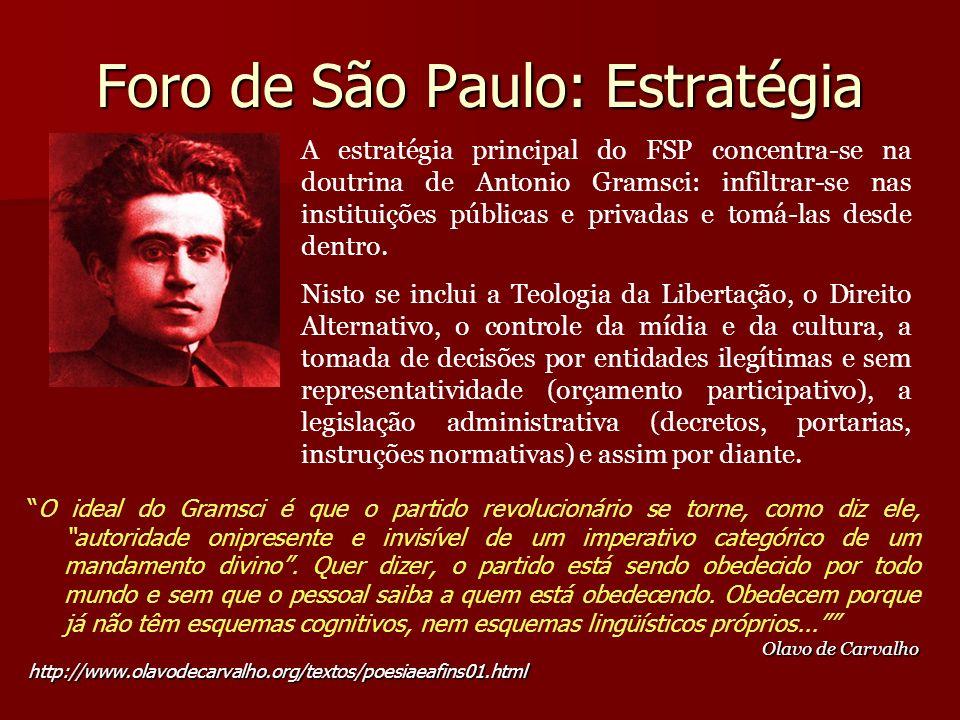 Foro de São Paulo: Estratégia