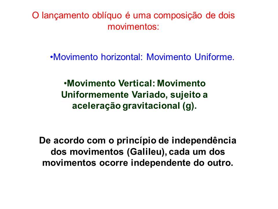 O lançamento oblíquo é uma composição de dois movimentos: