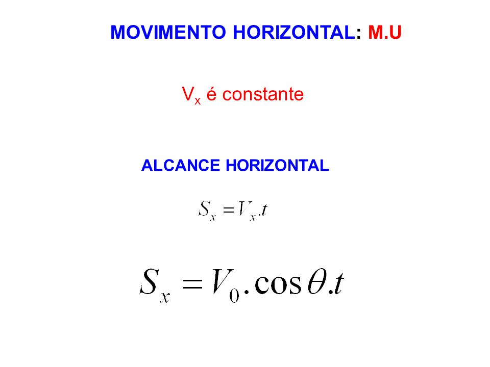 MOVIMENTO HORIZONTAL: M.U