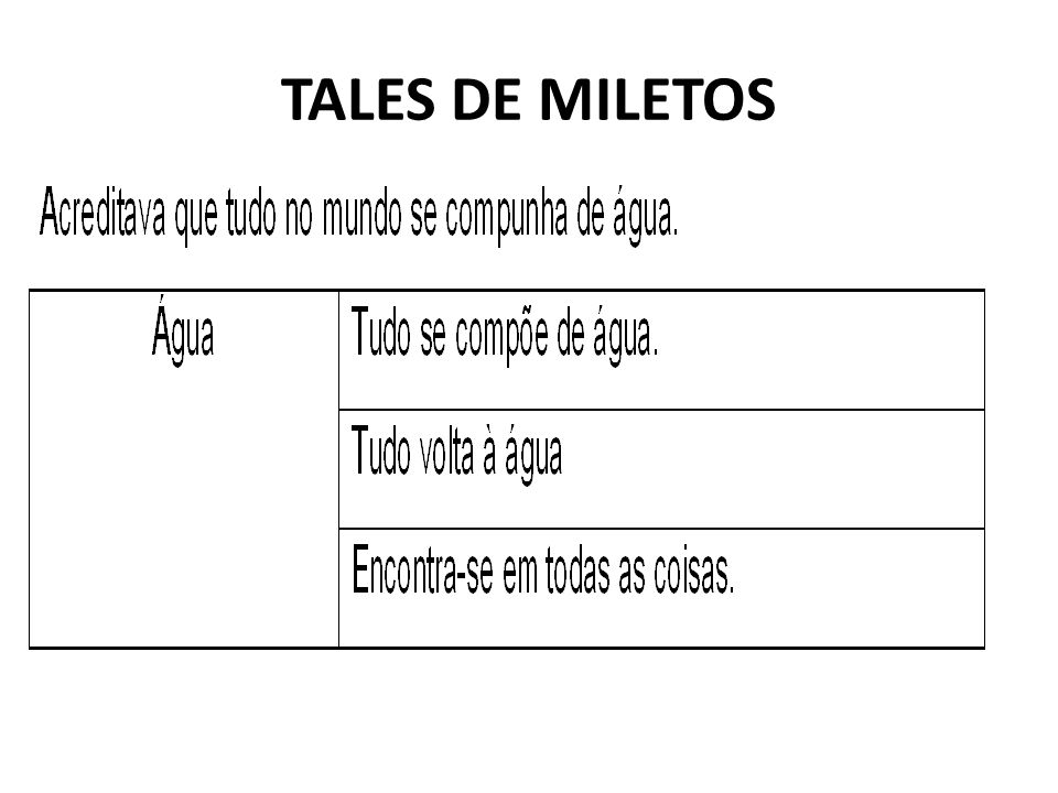 TALES DE MILETOS