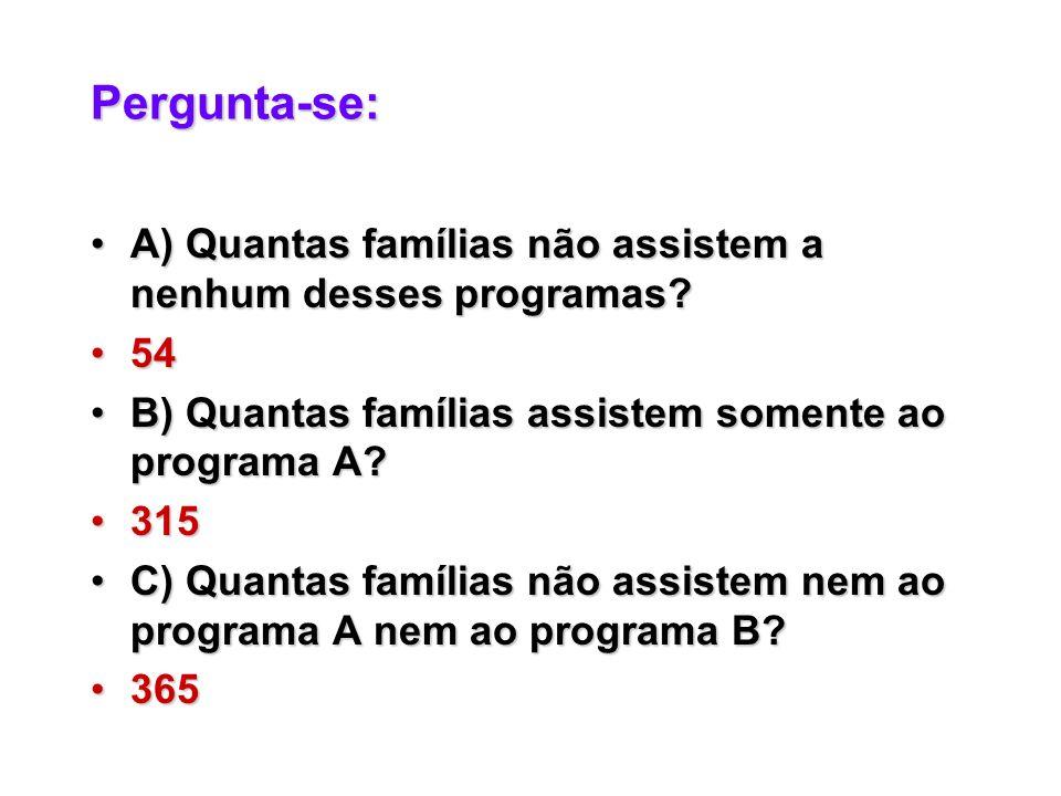 Pergunta-se: A) Quantas famílias não assistem a nenhum desses programas 54. B) Quantas famílias assistem somente ao programa A