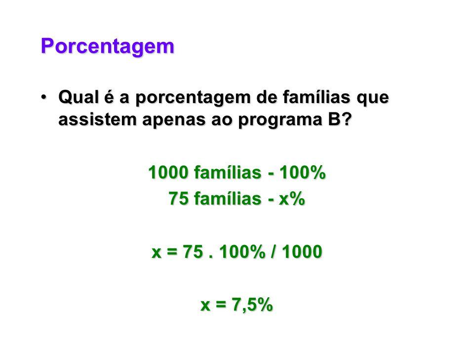 Porcentagem Qual é a porcentagem de famílias que assistem apenas ao programa B 1000 famílias - 100%