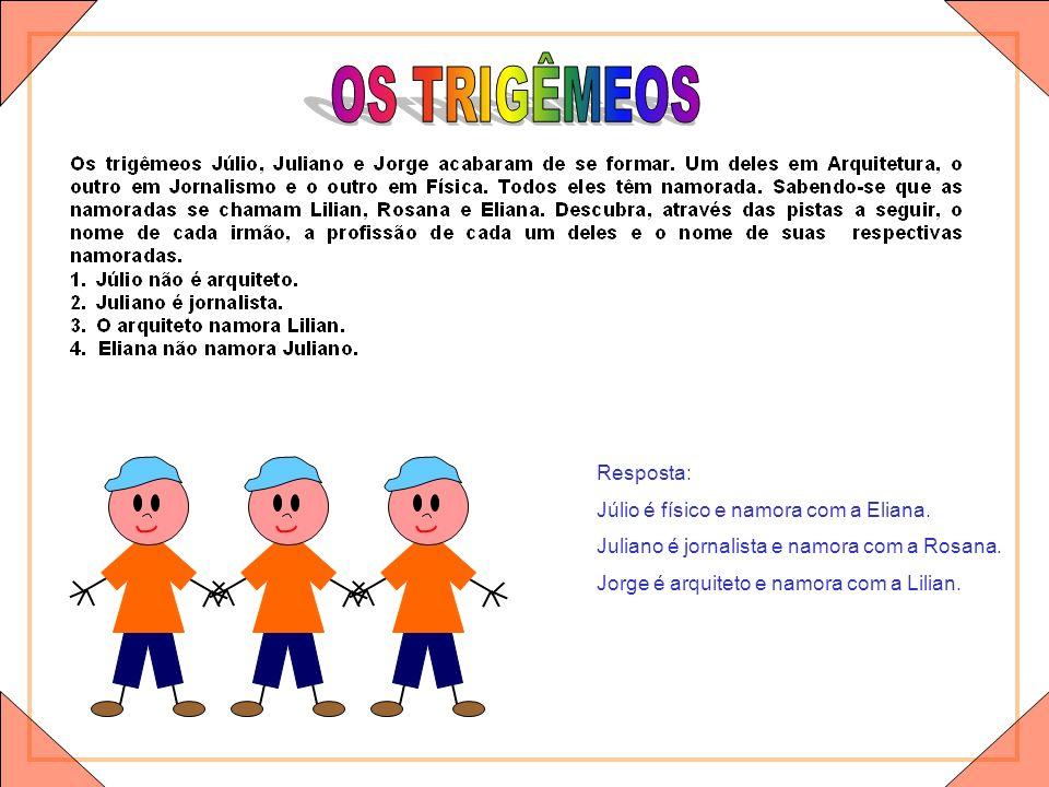 OS TRIGÊMEOS Resposta: Júlio é físico e namora com a Eliana.