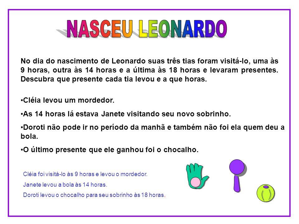 NASCEU LEONARDO