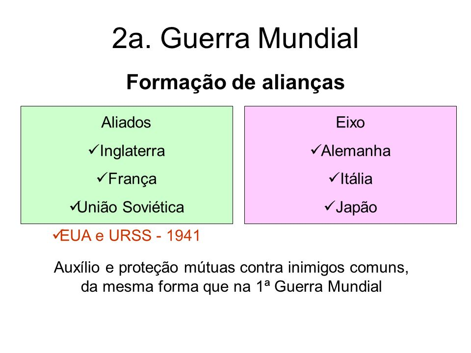 2a. Guerra Mundial Formação de alianças Aliados Inglaterra França