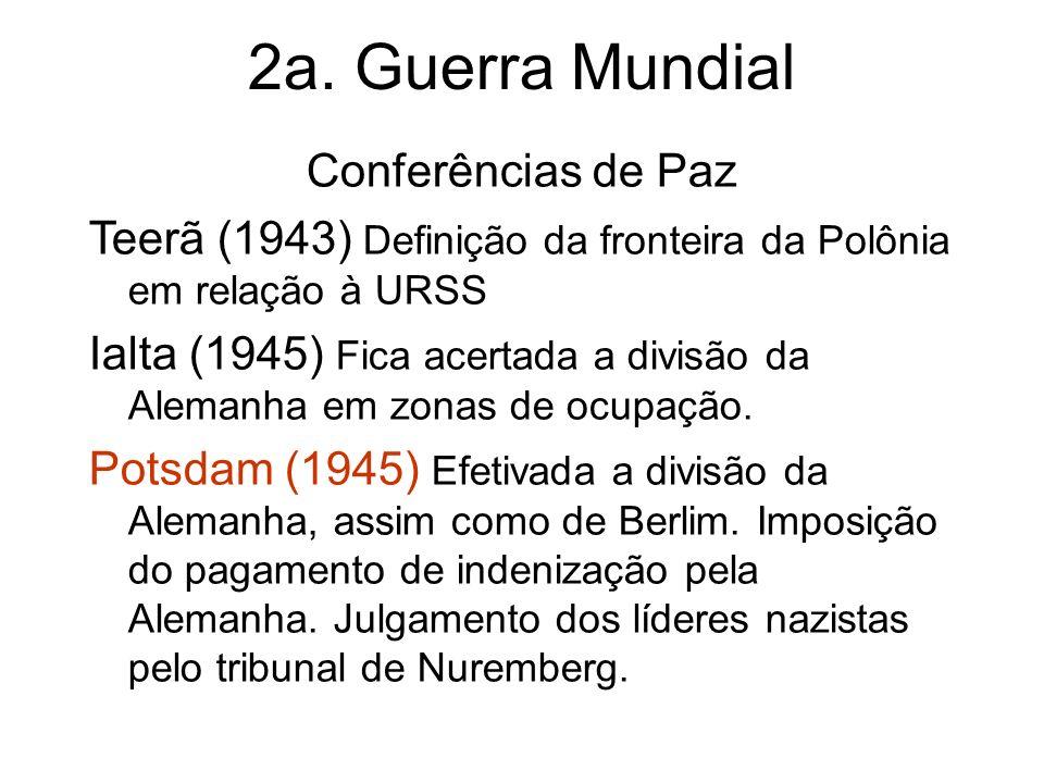 2a. Guerra Mundial Conferências de Paz
