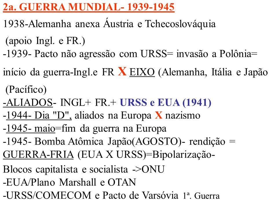 2a. GUERRA MUNDIAL- 1939-1945 1938-Alemanha anexa Áustria e Tchecoslováquia.