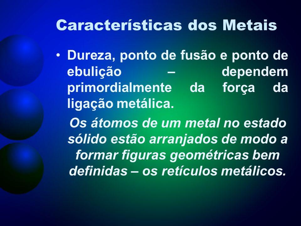 Características dos Metais