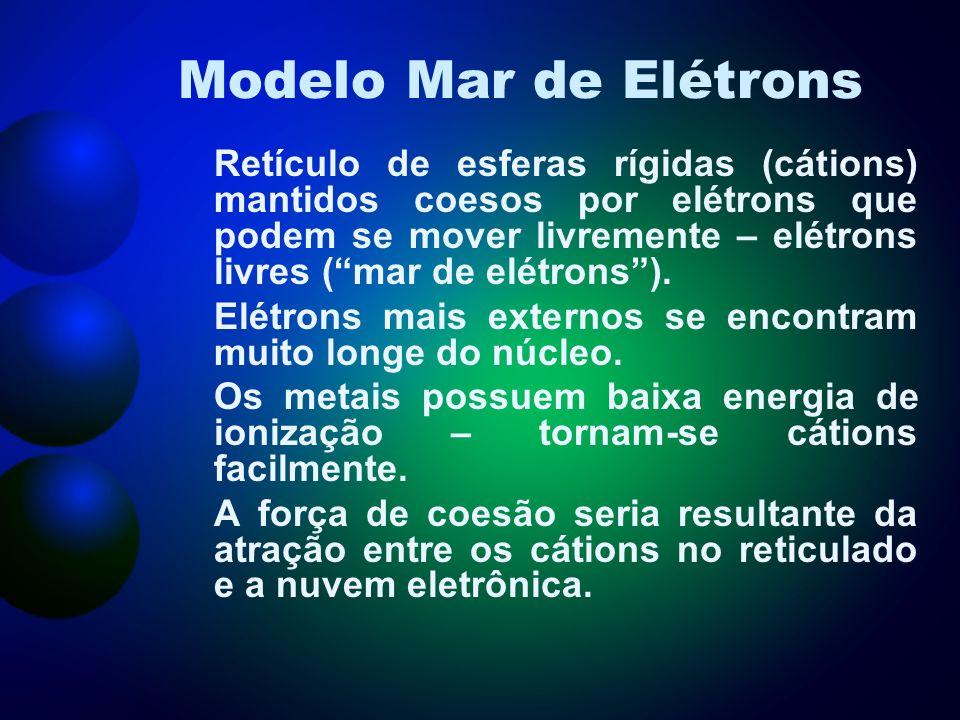 Modelo Mar de Elétrons