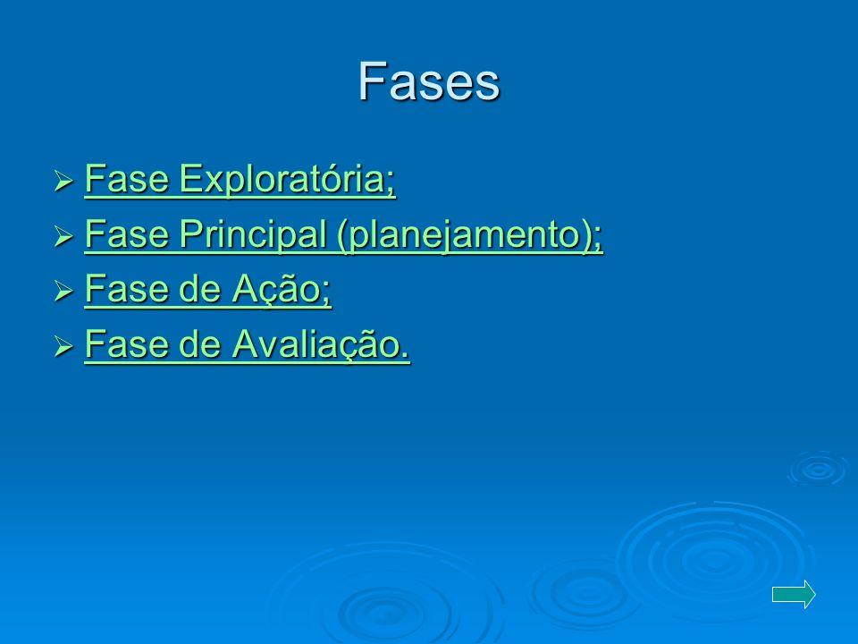 Fases Fase Exploratória; Fase Principal (planejamento); Fase de Ação;