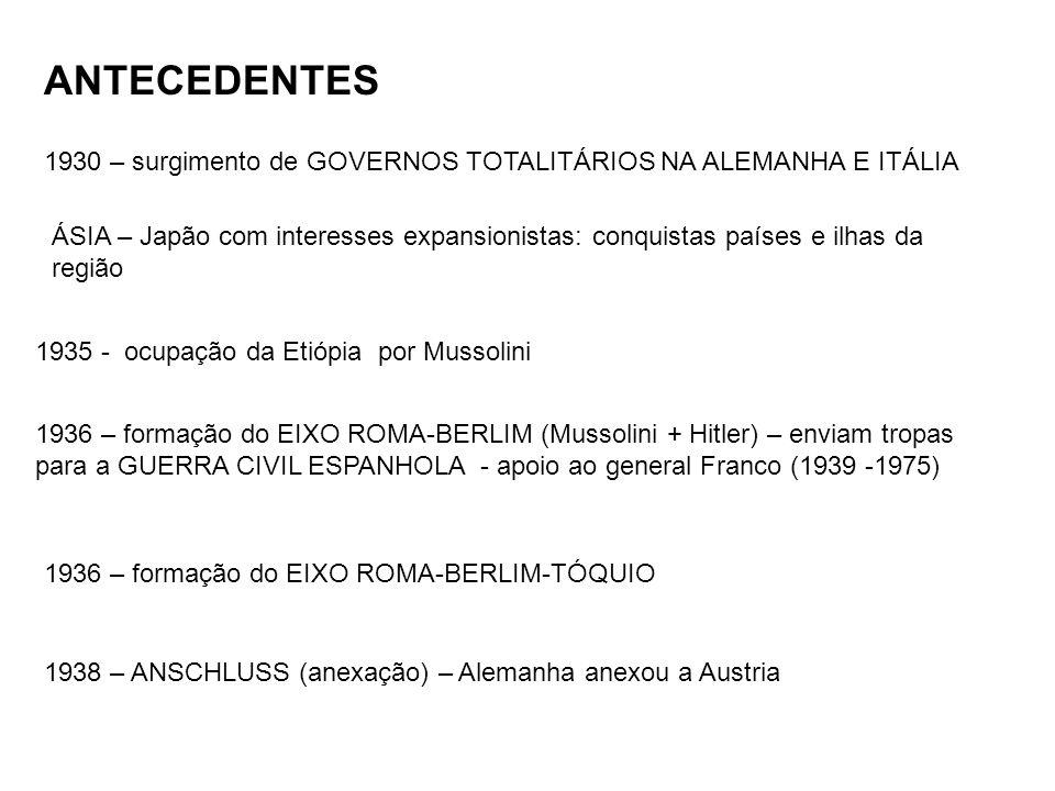 ANTECEDENTES 1930 – surgimento de GOVERNOS TOTALITÁRIOS NA ALEMANHA E ITÁLIA.
