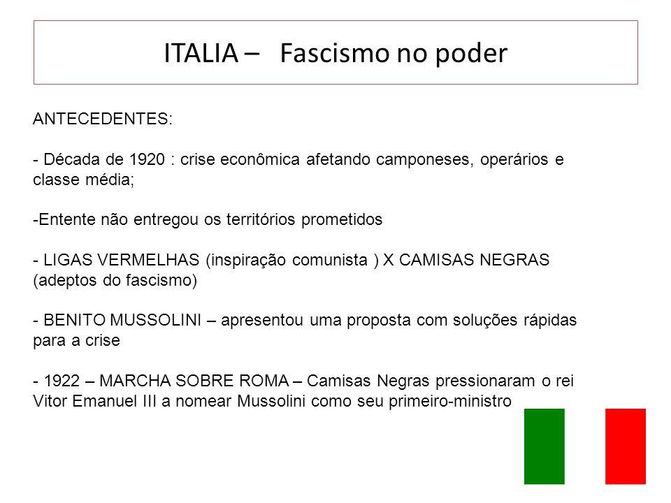 ITALIA – Fascismo no poder