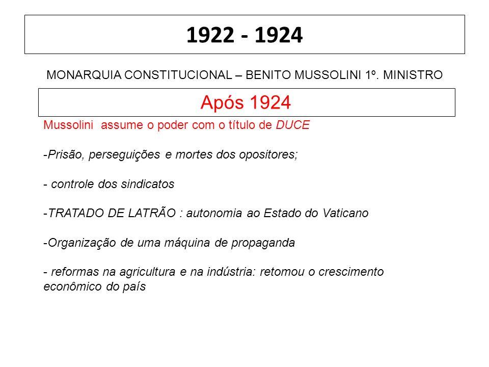 MONARQUIA CONSTITUCIONAL – BENITO MUSSOLINI 1º. MINISTRO
