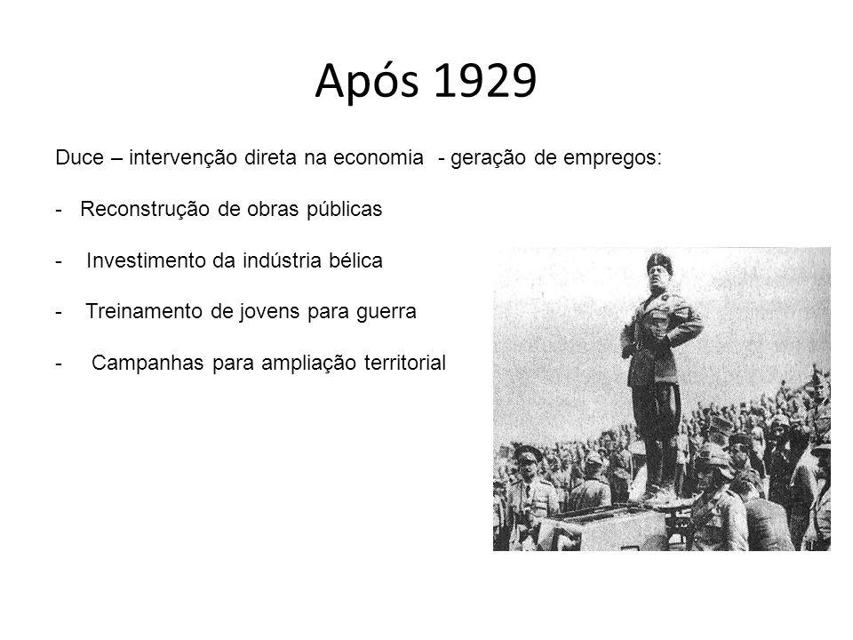 Após 1929 Duce – intervenção direta na economia - geração de empregos: