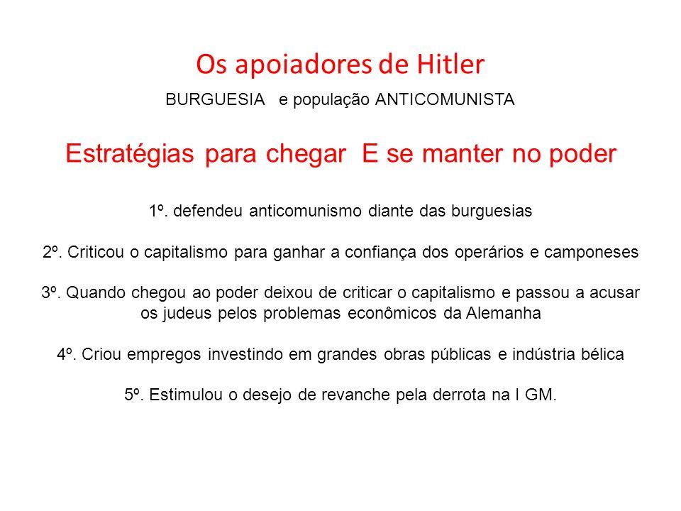Os apoiadores de Hitler
