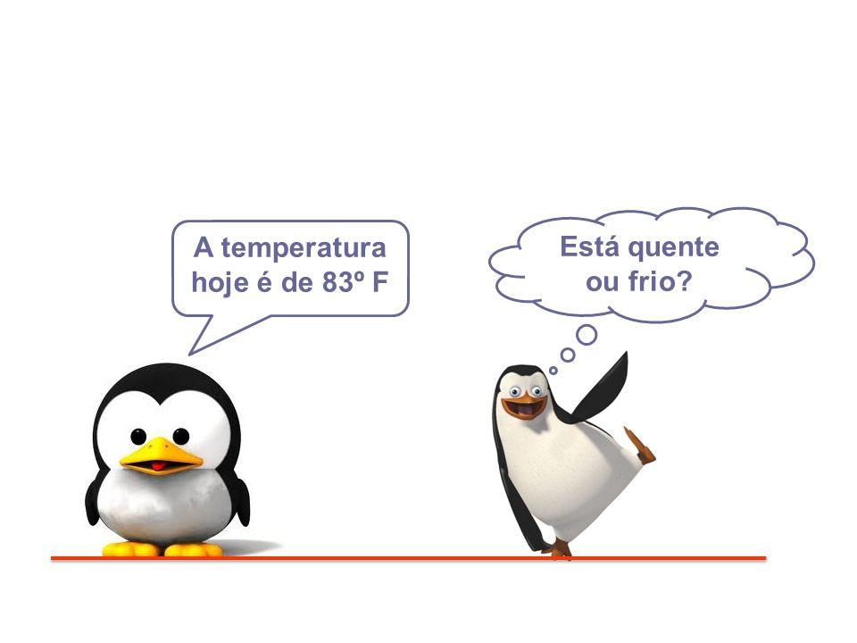 A temperatura hoje é de 83º F