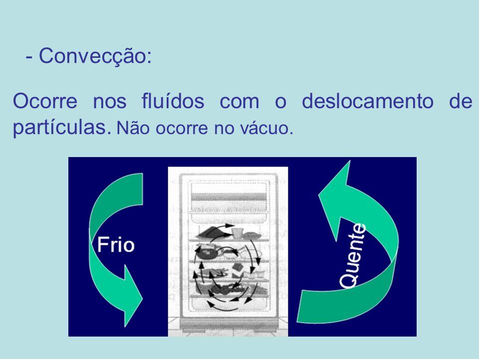 - Convecção: Ocorre nos fluídos com o deslocamento de partículas. Não ocorre no vácuo.