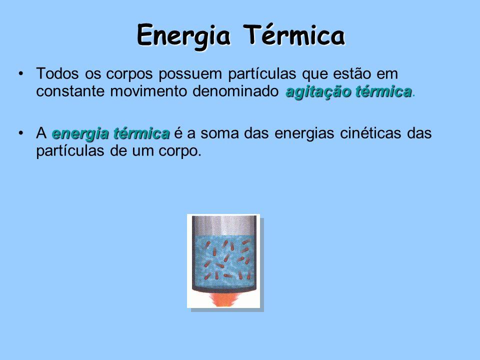 Energia Térmica Todos os corpos possuem partículas que estão em constante movimento denominado agitação térmica.