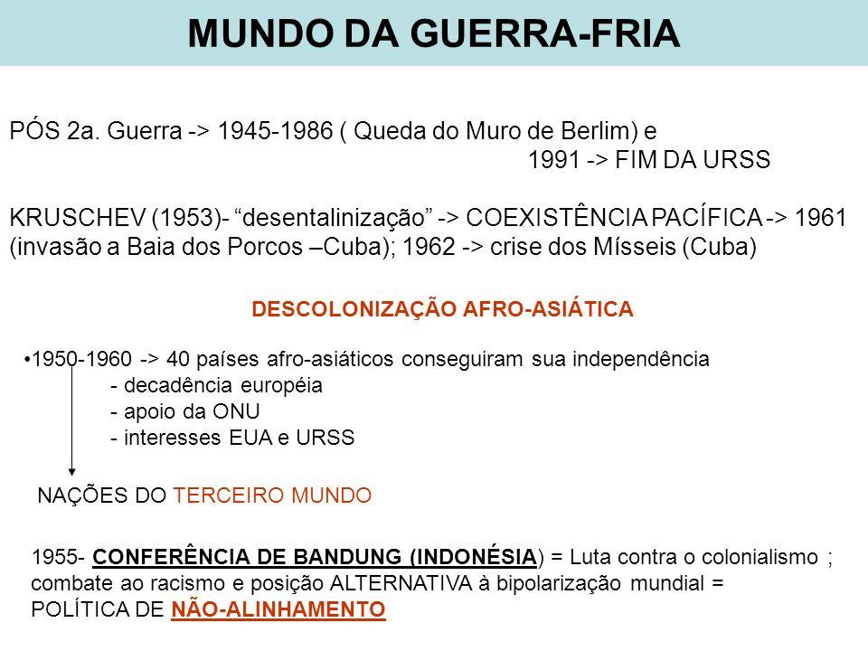 MUNDO DA GUERRA-FRIA PÓS 2a. Guerra -> 1945-1986 ( Queda do Muro de Berlim) e. 1991 -> FIM DA URSS.