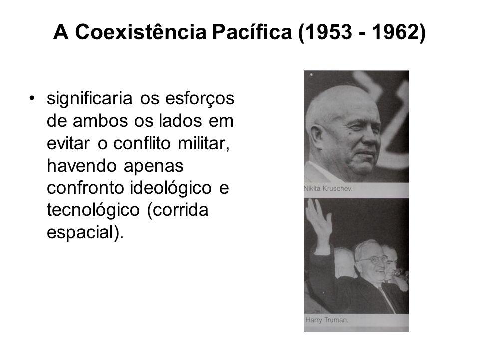 A Coexistência Pacífica (1953 - 1962)
