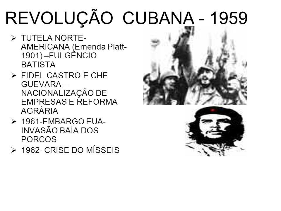 REVOLUÇÃO CUBANA - 1959 TUTELA NORTE-AMERICANA (Emenda Platt-1901) –FULGÊNCIO BATISTA.