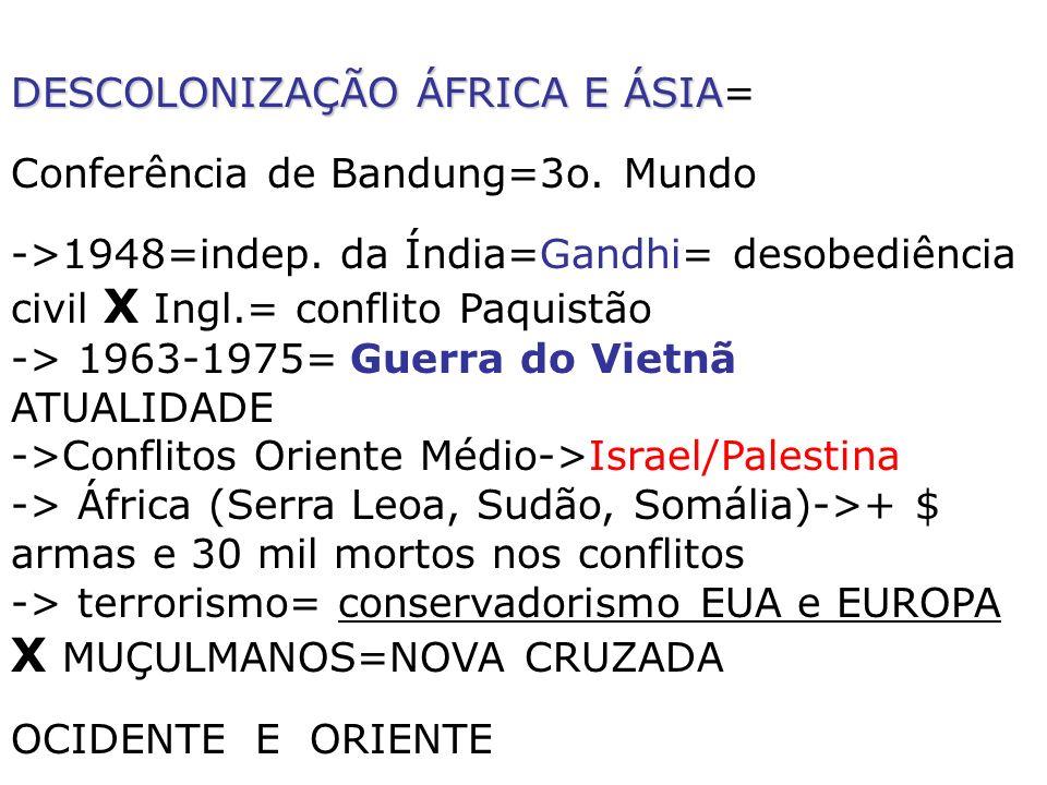 DESCOLONIZAÇÃO ÁFRICA E ÁSIA=