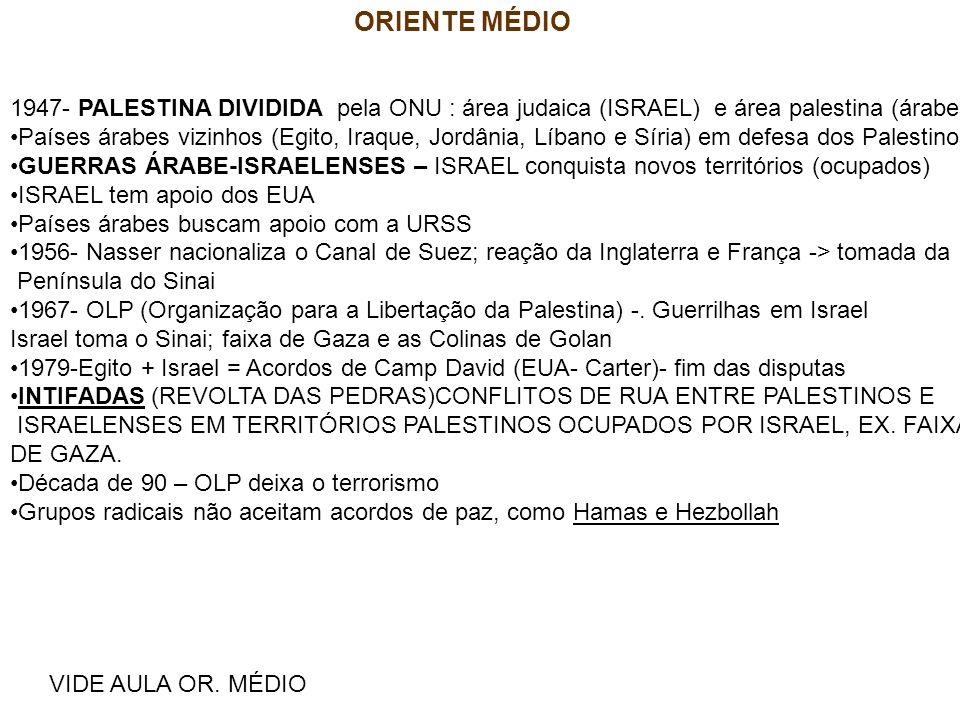 ORIENTE MÉDIO 1947- PALESTINA DIVIDIDA pela ONU : área judaica (ISRAEL) e área palestina (árabes)