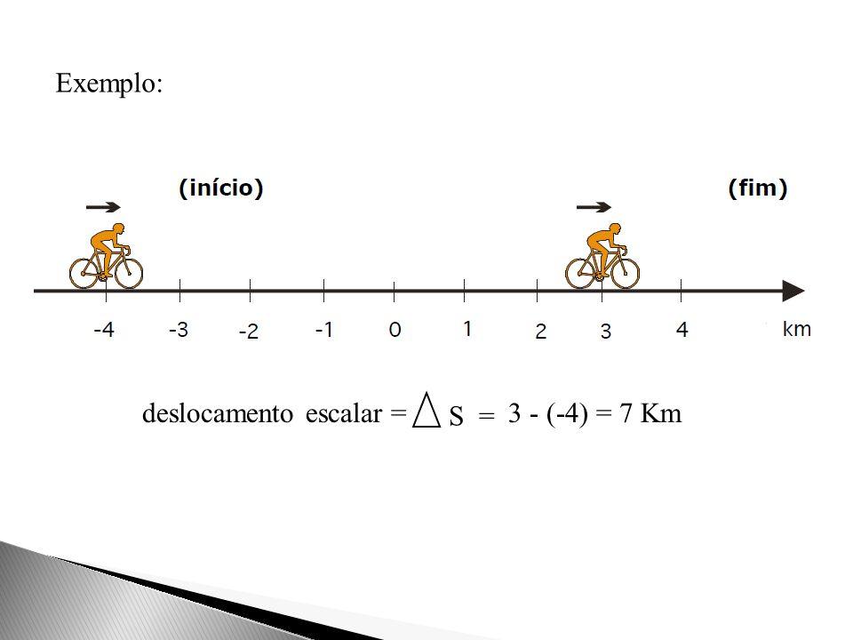 Exemplo: deslocamento escalar = S = 3 - (-4) = 7 Km