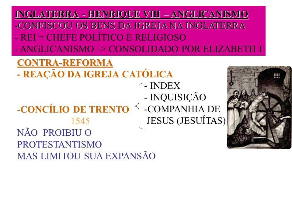 INGLATERRA - HENRIQUE VIII – ANGLICANISMO