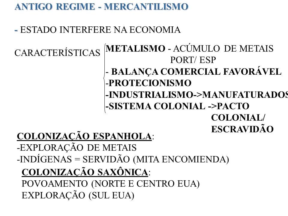 ANTIGO REGIME - MERCANTILISMO