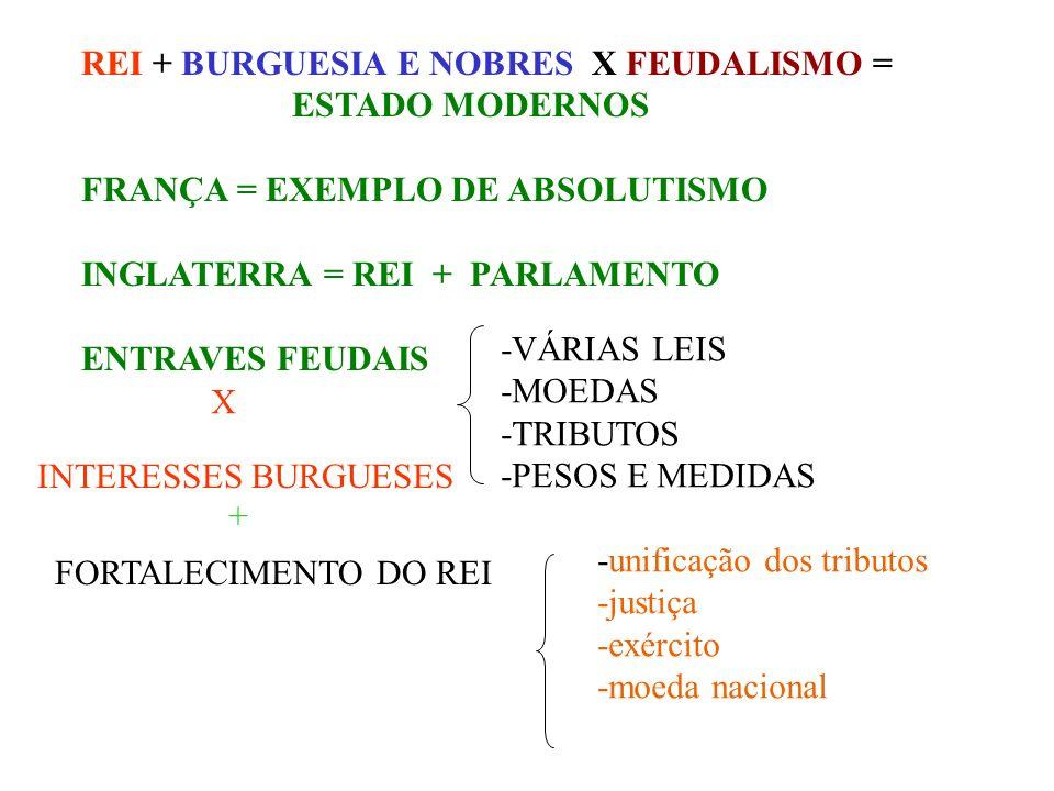 REI + BURGUESIA E NOBRES X FEUDALISMO =