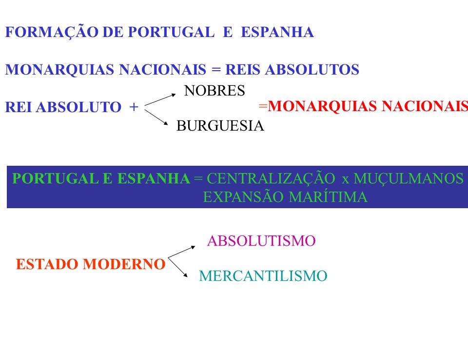 FORMAÇÃO DE PORTUGAL E ESPANHA