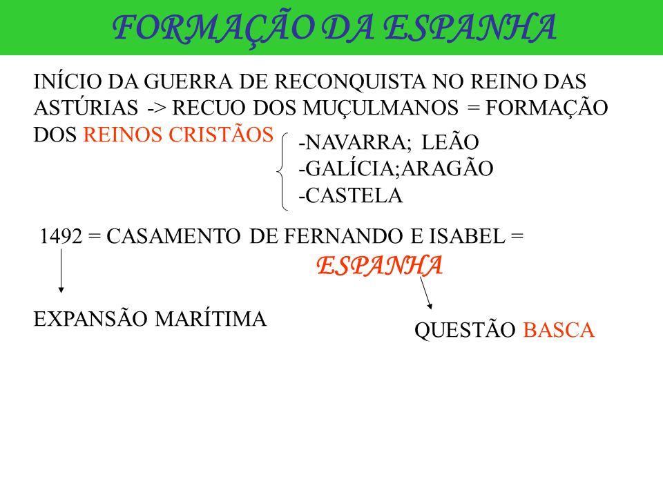 FORMAÇÃO DA ESPANHA INÍCIO DA GUERRA DE RECONQUISTA NO REINO DAS