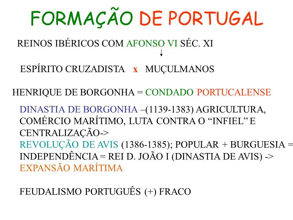 FORMAÇÃO DE PORTUGAL REINOS IBÉRICOS COM AFONSO VI SÉC. XI