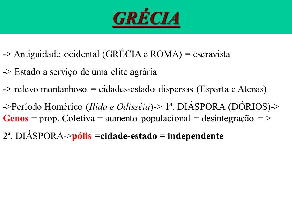 GRÉCIA -> Antiguidade ocidental (GRÉCIA e ROMA) = escravista