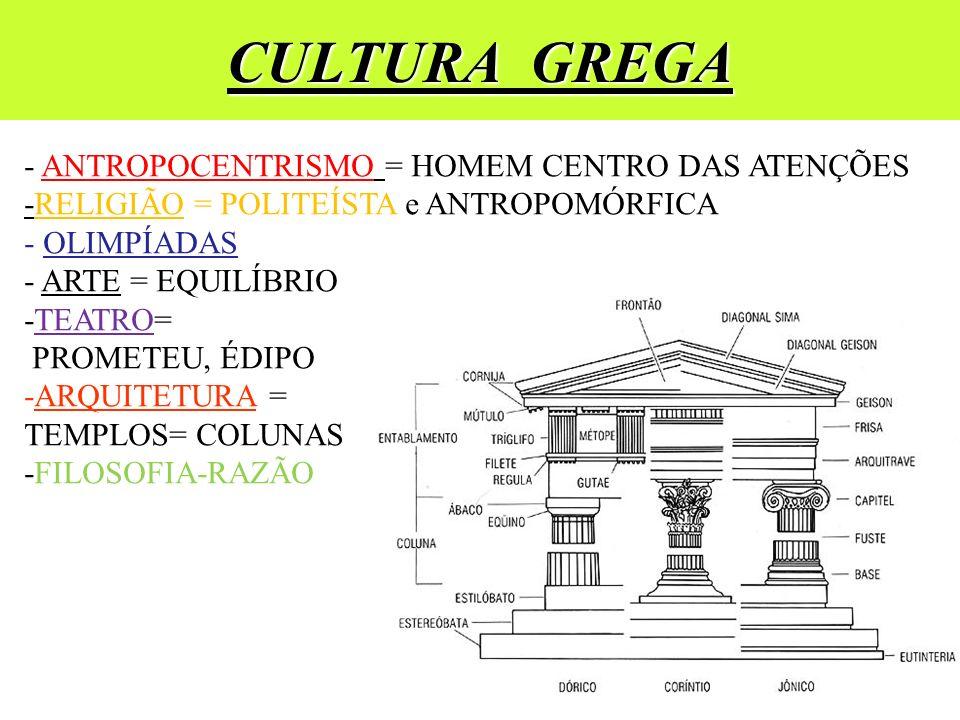 CULTURA GREGA - ANTROPOCENTRISMO = HOMEM CENTRO DAS ATENÇÕES